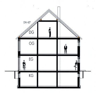 hier entsteht ihr neues zuhause moderne dhh ruhig sonnig grosser garten doppelgarage. Black Bedroom Furniture Sets. Home Design Ideas
