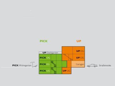 PICK-UP Das Konzept