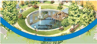 Aktivpark mit Forellenteich und Seekafe etc.