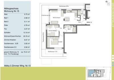 Bad Krozingen Wohnungen, Bad Krozingen Wohnung kaufen