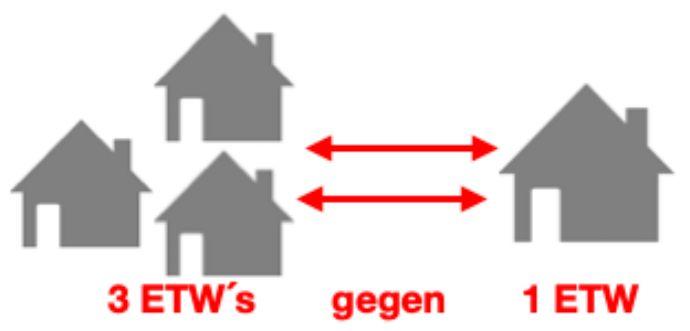 Tausche 3 ETW´s gegen 1 ETW - Berlin - Eigentumswohnung